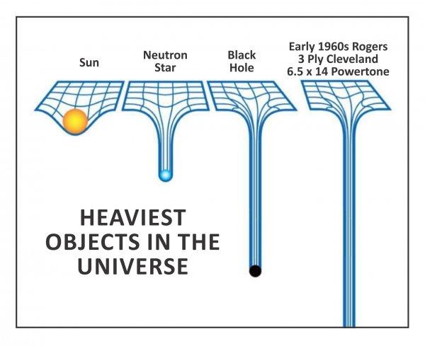 Heaviest Objects In the Universe - Powertone.jpg