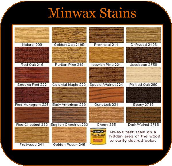 Minwax colors.png