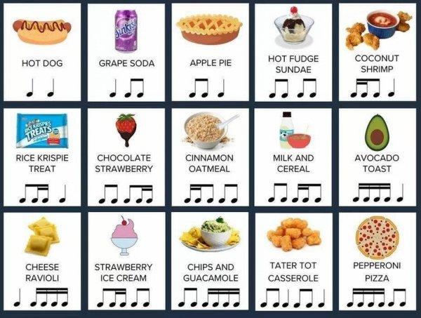 music-notes-rhythm-guide-1523624520.jpg